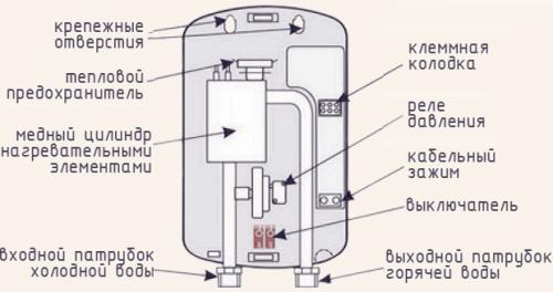 Схема проточного водонагервателя