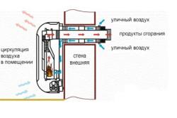 Схема работы газового конвектора.
