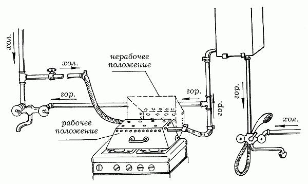Схема работы газовой колонки.