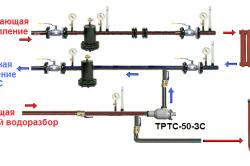 Схема работы трехтрубной системы отопления