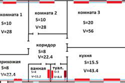 Схема расчета системы отопления