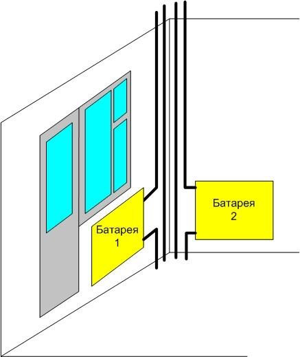 Схема расположения батарей отопления на балконе.