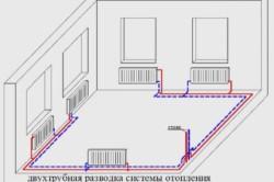 Схема разводки двухтрубной системы отопления