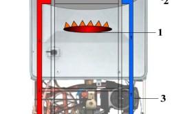 Схема режима отопления