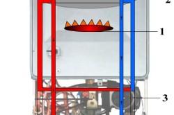 Схема режима приготовления горячей воды