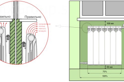 Схема сборки алюминиевого радиатора