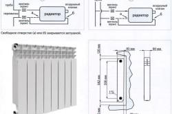 Схема секционного радиатора
