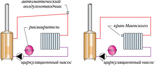 Схема систем отопления с насосной циркуляцией