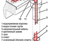 Схема системы обогрева крыши.