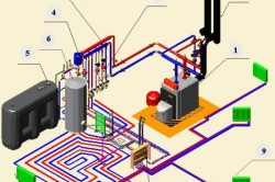 Схема системы отопления дома на примере дизельного котла