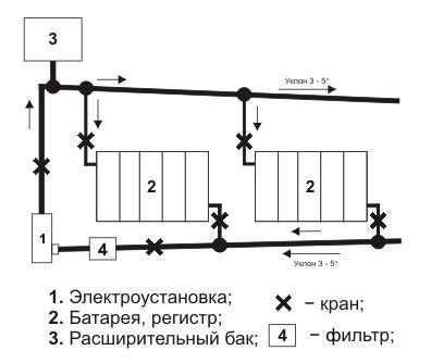 Схема системы водяного отопления.