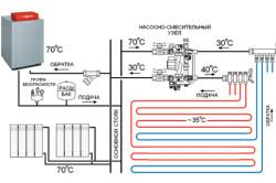 Схема смесительных узлов для водяных теплых полов