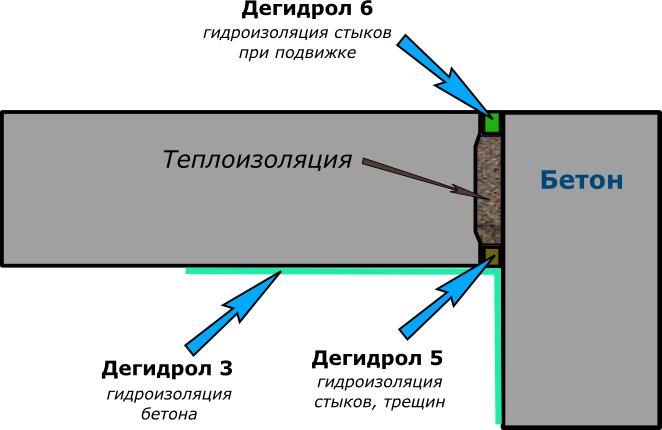 Уфа трубы шумоизоляция канализационной