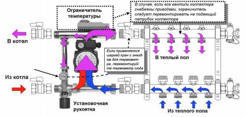 Схема теплого пола с модулем