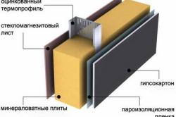Схема термопанели