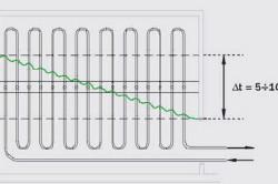 "Схема укладки труб способом ""одиночного змеевика""."