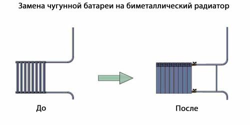 Схема установки батарей