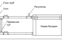 Установка батарей отопления