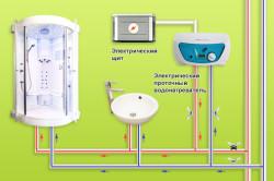 Схема установки настенного водонагревателя