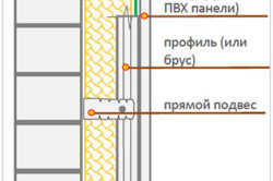 Схема установки паробарьера на балкон