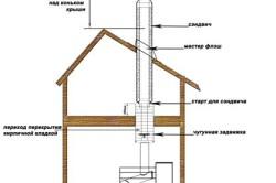 Схема установки печей и дымоходов