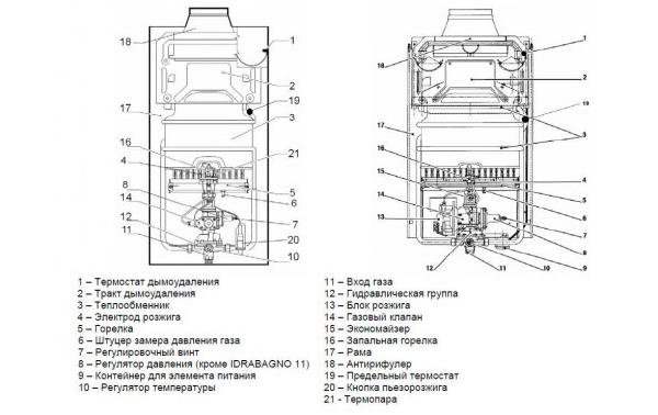 Схема устройства газового нагревателя