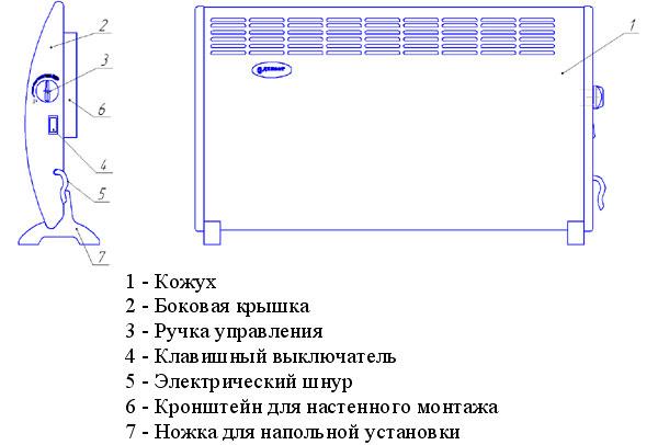 Схема устройства электроконвектора