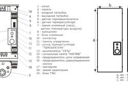 Схема устройства электрокотла