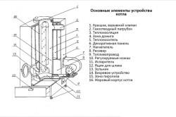 Схема устройства котла