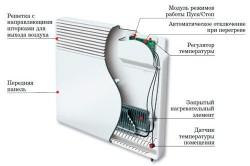 Схема устройства масляного нагревателя