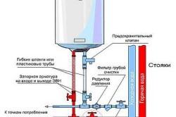 Схема устройства подключённого водонагревателя