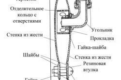 Схема устройства солнечного радиатора