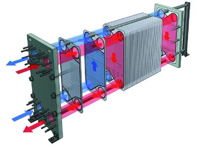 Схема устройства теплообменника
