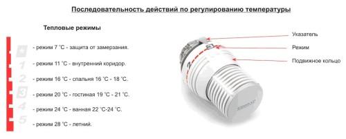 Схема устройства терморегулятора