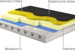 Схема утепления бетонного пола с кровельным покрытием