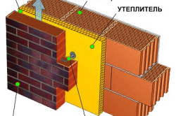 Схема утепления фасадов минеральной ватой
