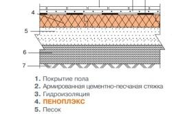 Схема утепления межэтажного перекрытия