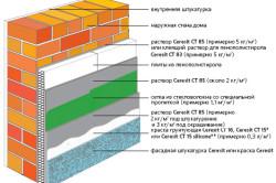 Схема утепления стен методом скрепленной теплоизоляции