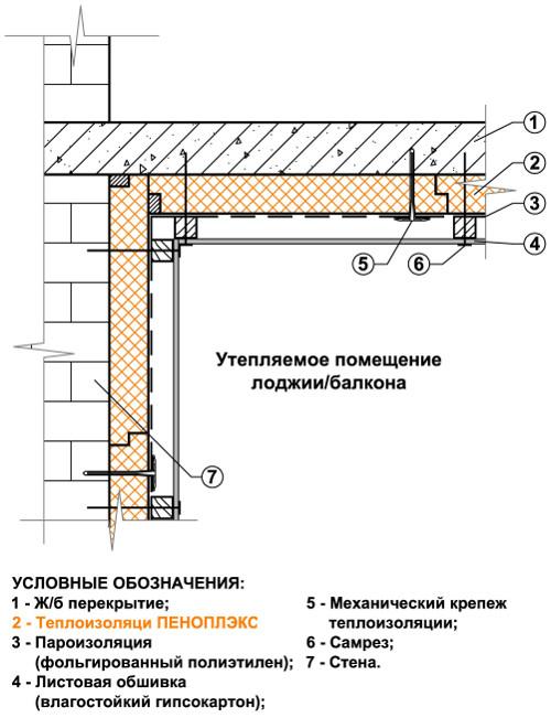 Как утеплить пол балкон своими руками пошаговое фото