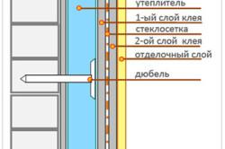 Схема утепления стен балкона
