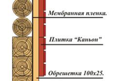 Схема утепления стен фасада деревянного дома - вариант 5