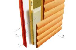 Схема утепления стены из профилированного бруса