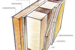 Схема утепления стены пеноизолом