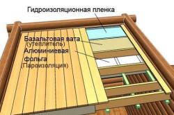 Схема утепления веранды подшивными потолками