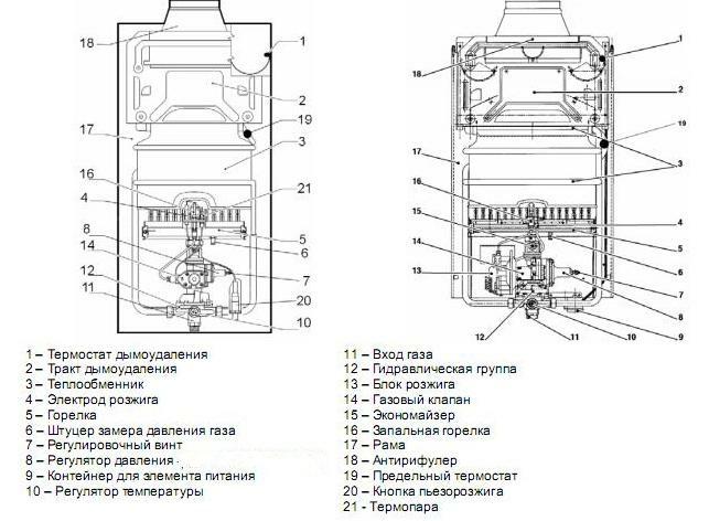 Схема внутреннего устройства классического газового водонагревателя.