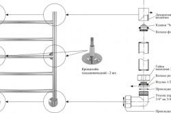 Схема установки водяного полотенцесушителя