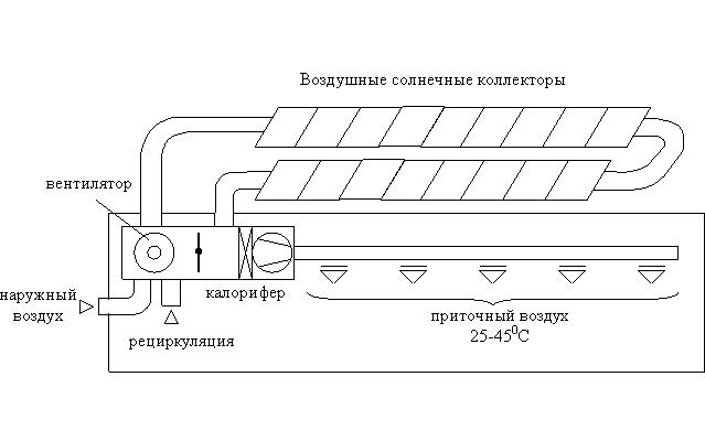 Схема воздушного солнечного коллектора