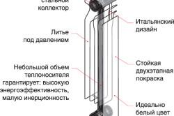 Схема выбора радиатора отопления