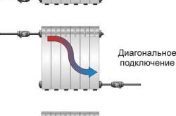 Схема запорно-регулирующей арматуры для радиаторов отопления