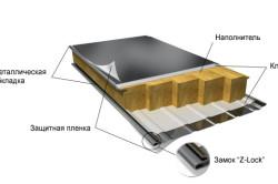 Схема звукоизоляции перекрытия
